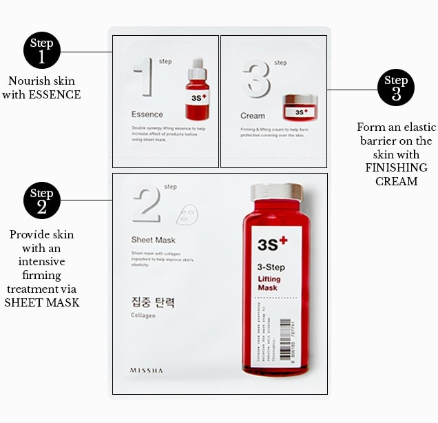 MISSHA 3-step Mask [Lifting]
