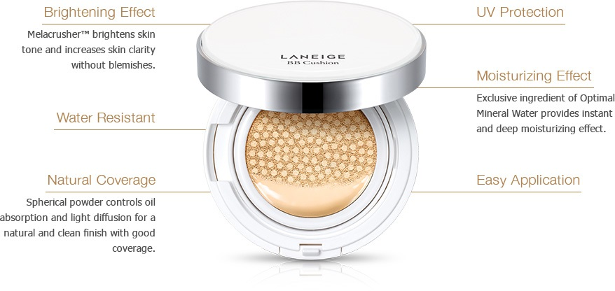 Laneige BB Cushion SPF50+ PA+++ (4 Colors) - With REFILL