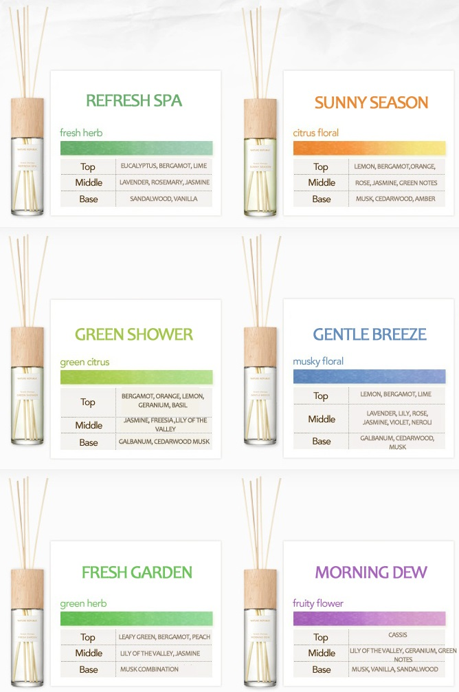 NATURE REPUBLIC Forest Therapy Diffuse - Green Shower