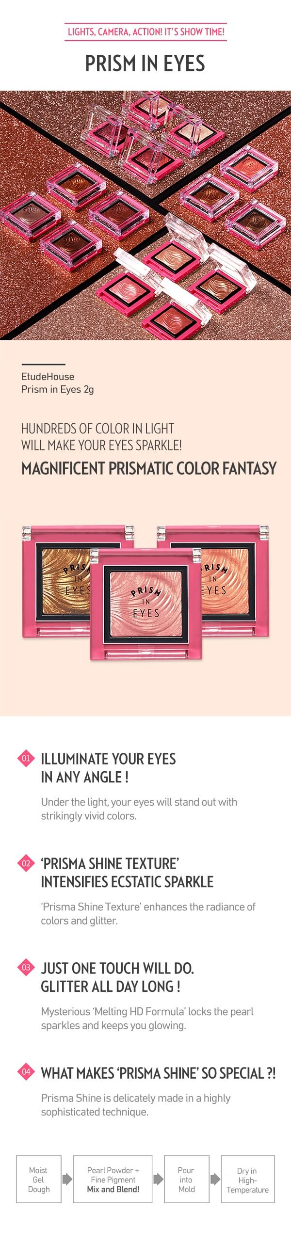 Etude House Prism In Eyes [BR407 Retro Topaz]