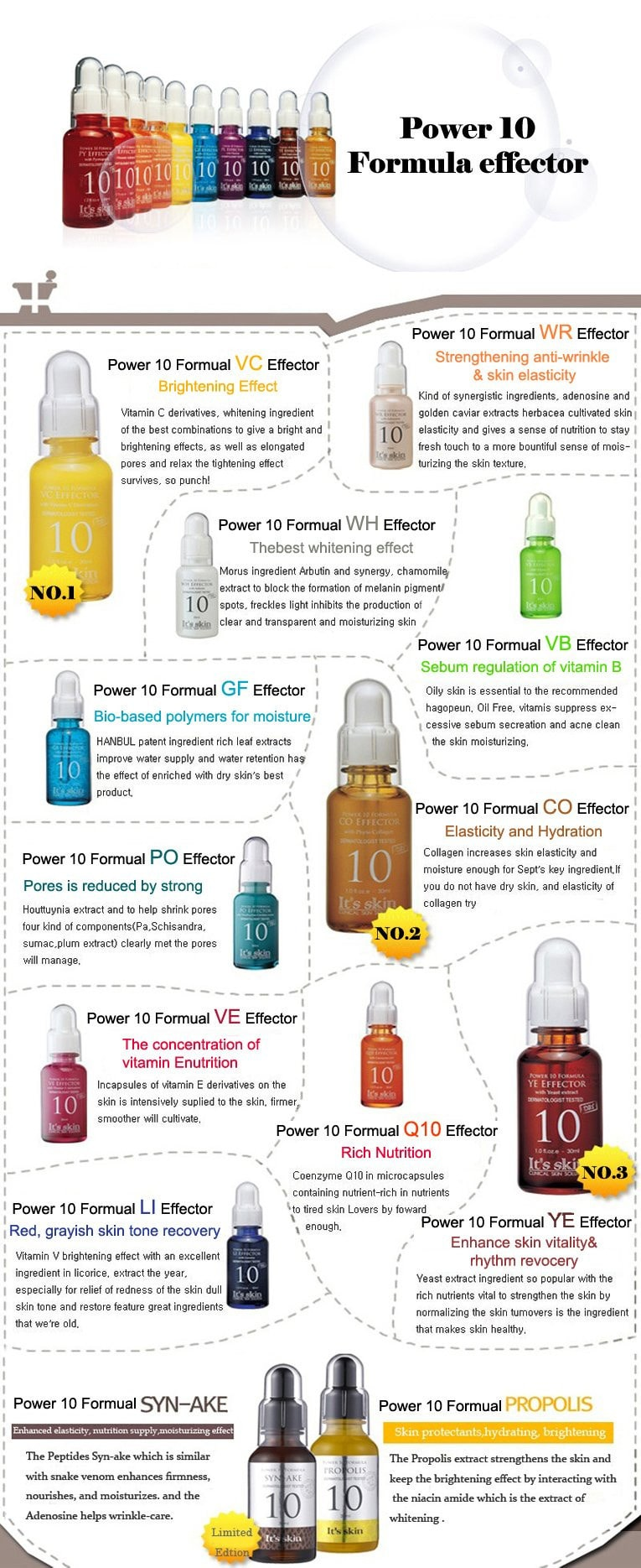 Its Skin  Power 10 Formula VC Effector (30ml)